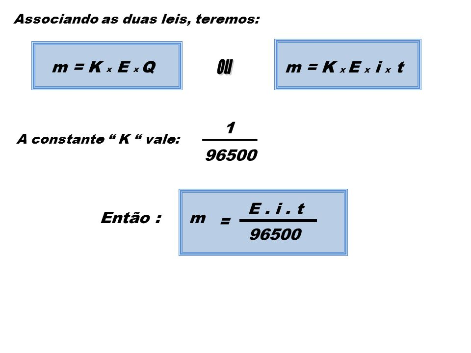 Associando as duas leis, teremos: A constante K vale: 1 96500 Então : m = K x E x Q m = K x E x i x t = m E. i. t 96500
