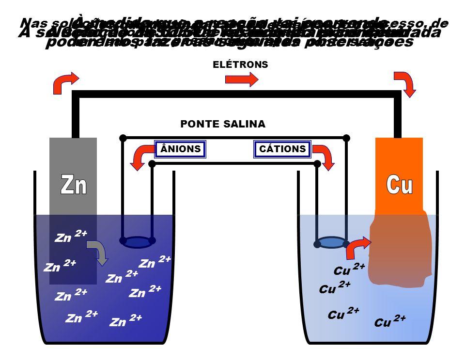 Neste processo teremos, simultaneamente, a ocorrência das seguintes reações: Neste processo teremos, simultaneamente, a ocorrência das seguintes reações: 2+ Zn - 2 e Cu +Zn 2+ Zn + Cu + Zn 2+ (semi-reação de oxidação) - 2 e (semi-reação de redução) Cu+ (reação global)