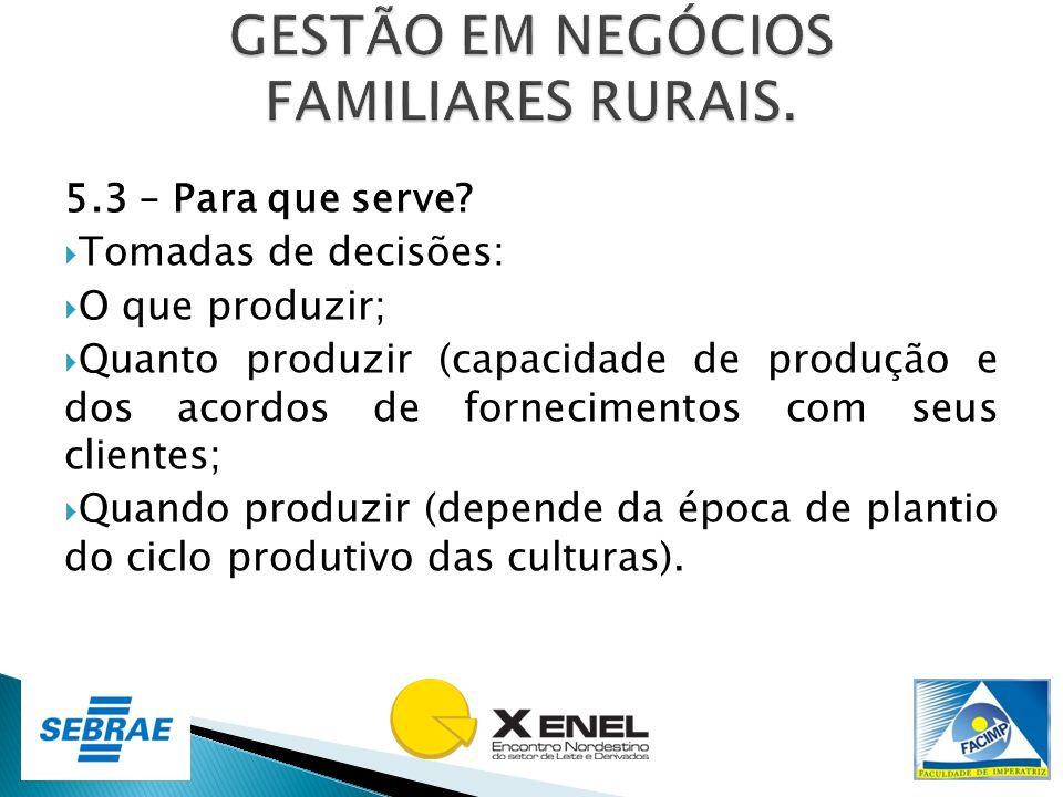 5.3 – Para que serve? Tomadas de decisões: O que produzir; Quanto produzir (capacidade de produção e dos acordos de fornecimentos com seus clientes; Q