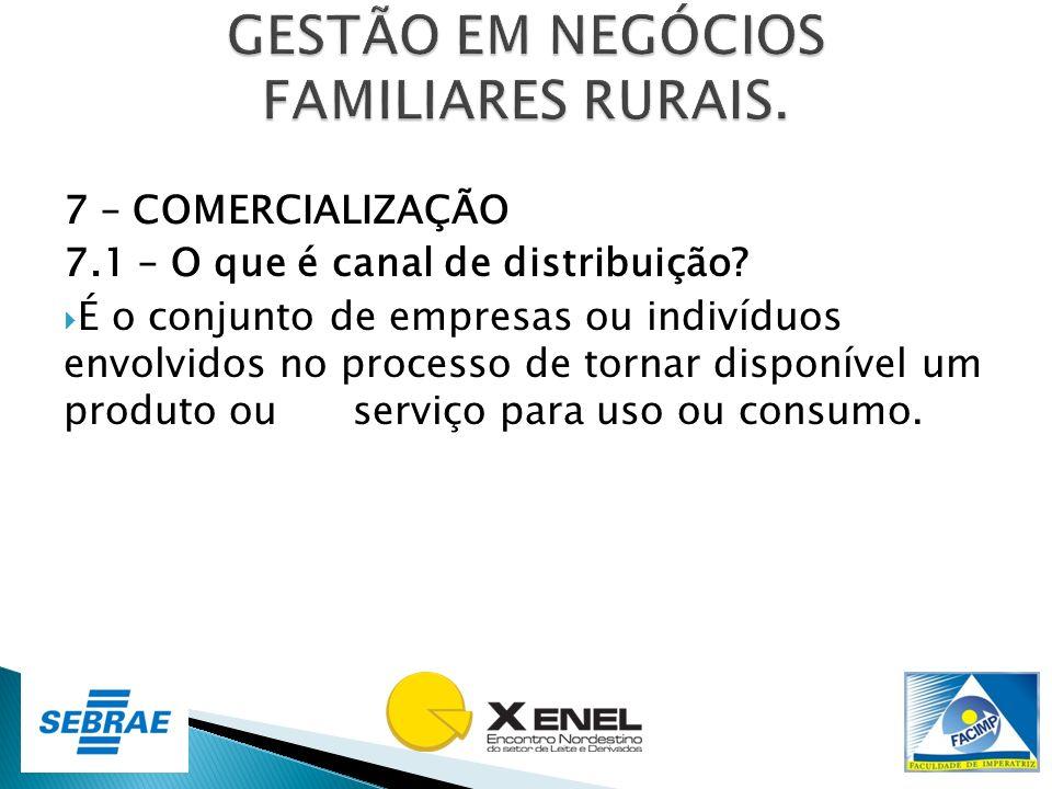 7 – COMERCIALIZAÇÃO 7.1 – O que é canal de distribuição? É o conjunto de empresas ou indivíduos envolvidos no processo de tornar disponível um produto