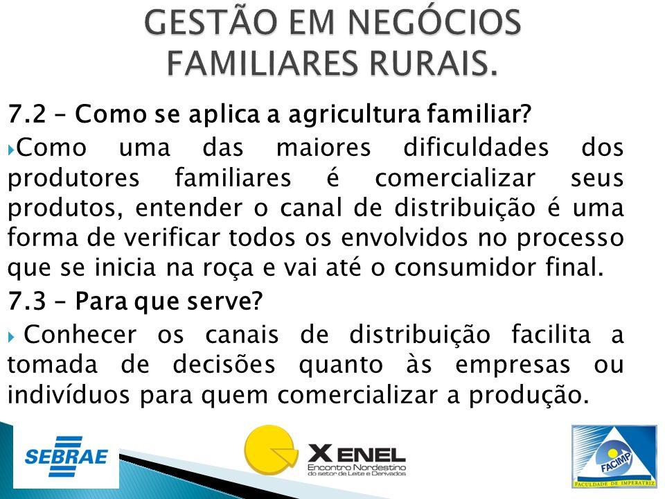7.2 – Como se aplica a agricultura familiar? Como uma das maiores dificuldades dos produtores familiares é comercializar seus produtos, entender o can