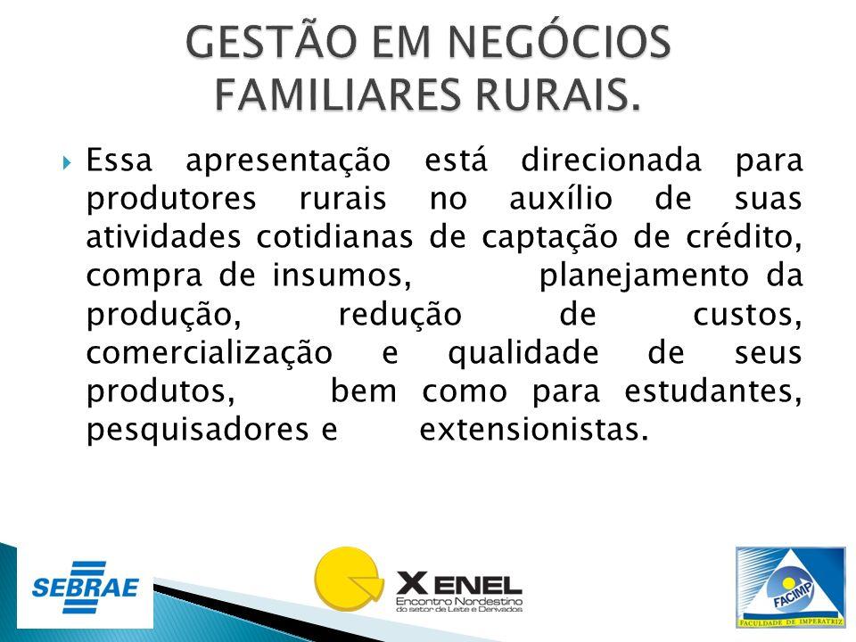 Essa apresentação está direcionada para produtores rurais no auxílio de suas atividades cotidianas de captação de crédito, compra de insumos, planejam