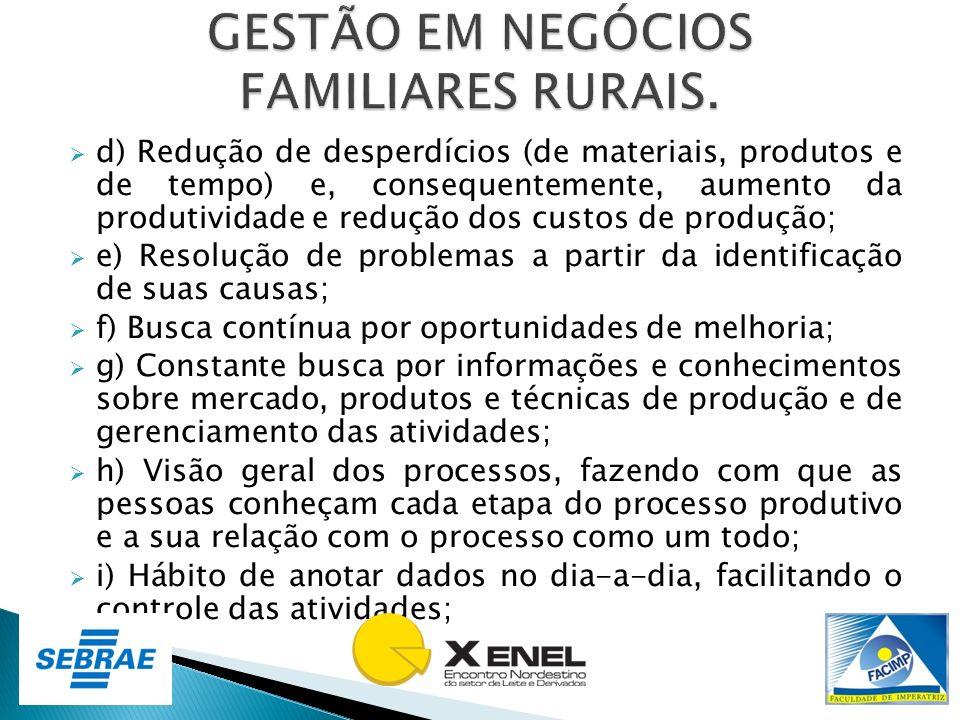 d) Redução de desperdícios (de materiais, produtos e de tempo) e, consequentemente, aumento da produtividade e redução dos custos de produção; e) Reso