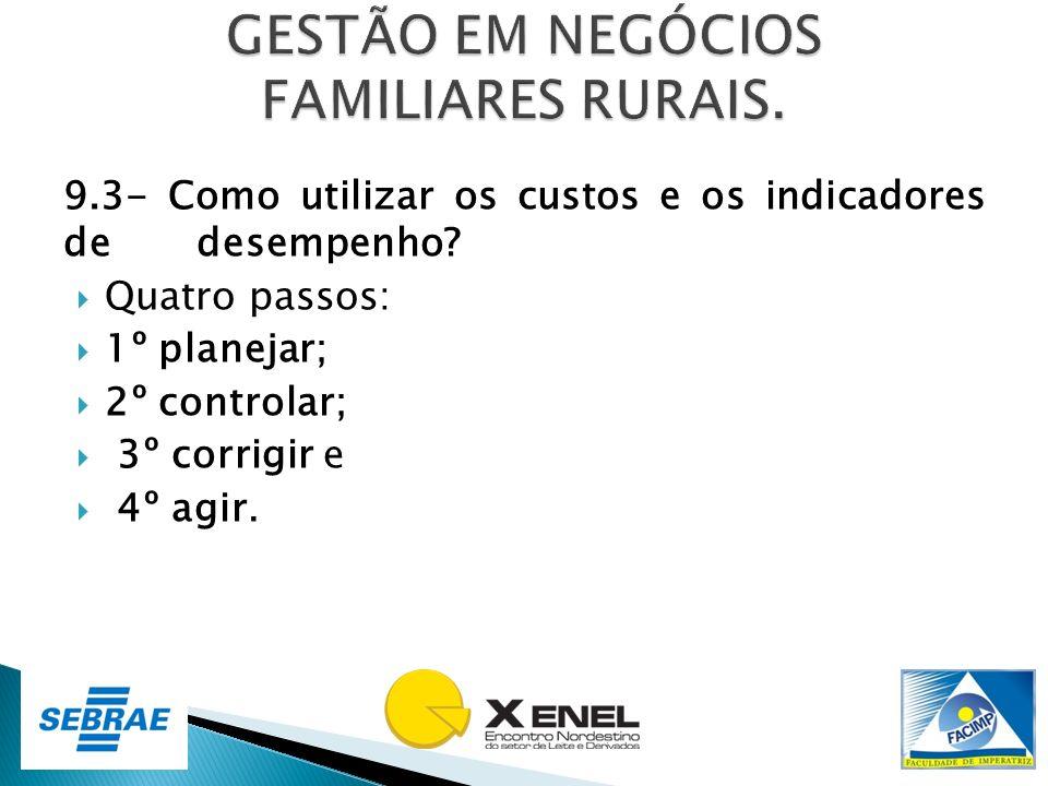 9.3- Como utilizar os custos e os indicadores de desempenho? Quatro passos: 1º planejar; 2º controlar; 3º corrigir e 4º agir.