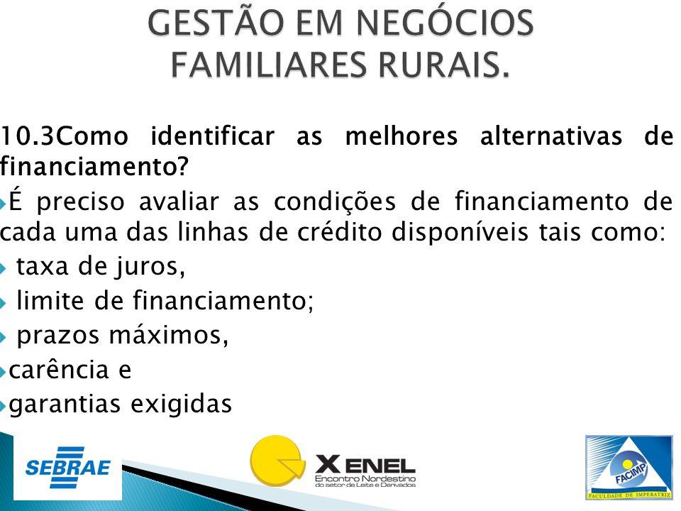 10.3Como identificar as melhores alternativas de financiamento? É preciso avaliar as condições de financiamento de cada uma das linhas de crédito disp