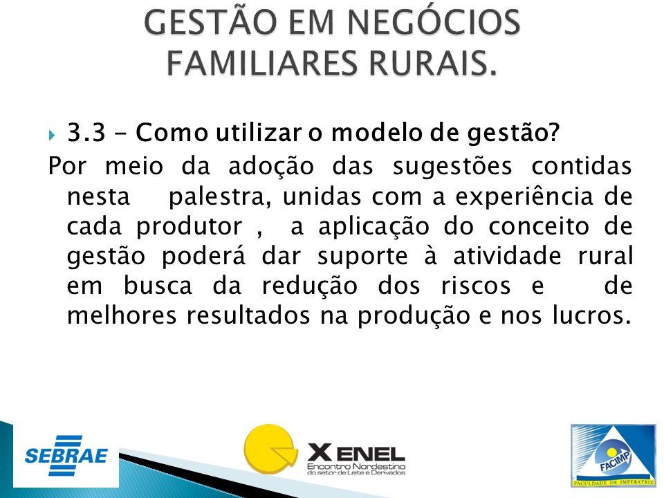 3.3 - Como utilizar o modelo de gestão? Por meio da adoção das sugestões contidas nesta palestra, unidas com a experiência de cada produtor, a aplicaç