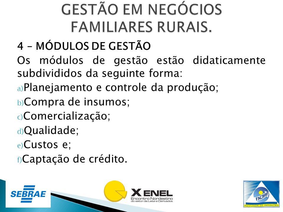 4 – MÓDULOS DE GESTÃO Os módulos de gestão estão didaticamente subdivididos da seguinte forma: a) Planejamento e controle da produção; b) Compra de in