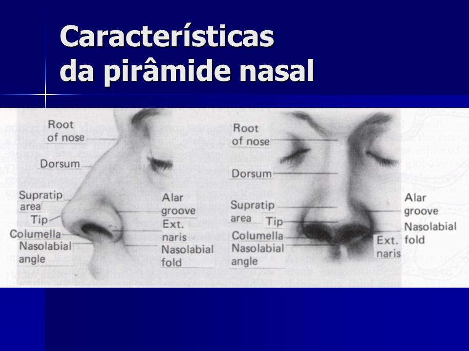 Semiologia: DOR Localização Tipo: Pressão Pulsátil Pontadas CEFALÉIA TENSIONAL ENXAQUECA SINUSITES DISFUNÇÃO ATM ENFERMIDADES OCULARES NEVRALGIA DO TRIGÊMIO DENTES