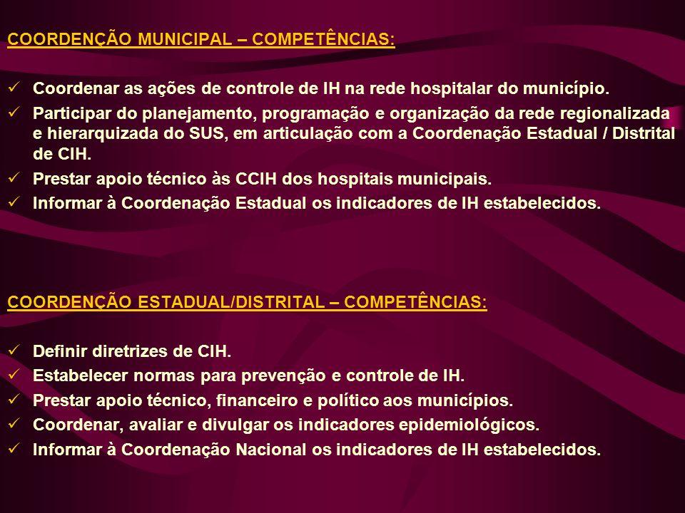 COORDENÇÃO MUNICIPAL – COMPETÊNCIAS: Coordenar as ações de controle de IH na rede hospitalar do município. Participar do planejamento, programação e o