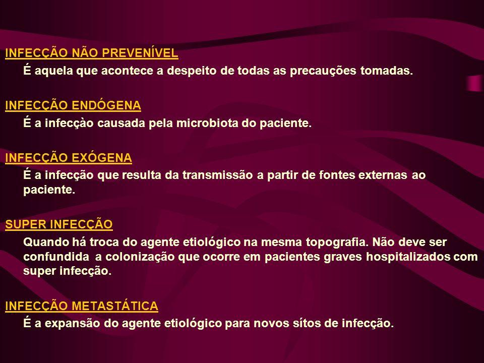 INFECÇÃO NÃO PREVENÍVEL É aquela que acontece a despeito de todas as precauções tomadas. INFECÇÃO ENDÓGENA É a infecçào causada pela microbiota do pac