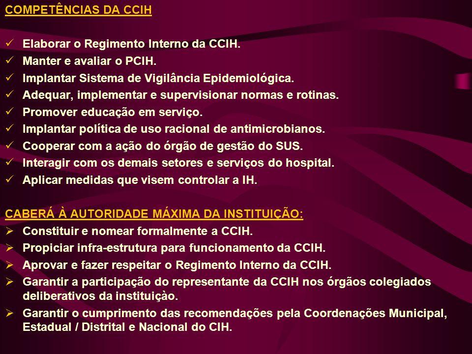 COMPETÊNCIAS DA CCIH Elaborar o Regimento Interno da CCIH. Manter e avaliar o PCIH. Implantar Sistema de Vigilância Epidemiológica. Adequar, implement