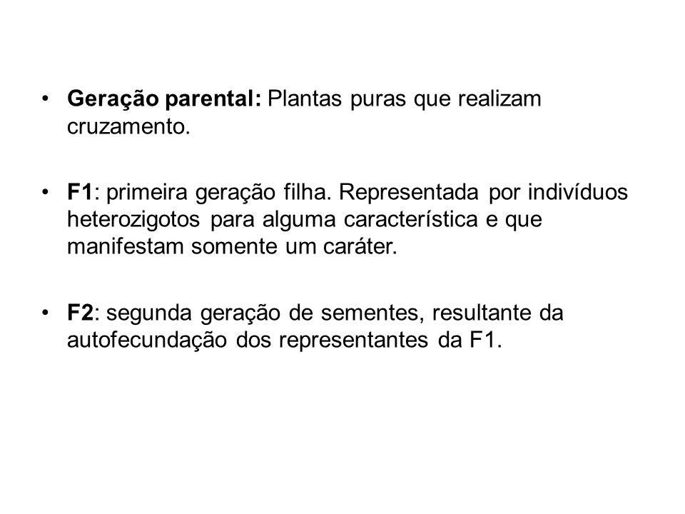 Geração parental: Plantas puras que realizam cruzamento. F1: primeira geração filha. Representada por indivíduos heterozigotos para alguma característ