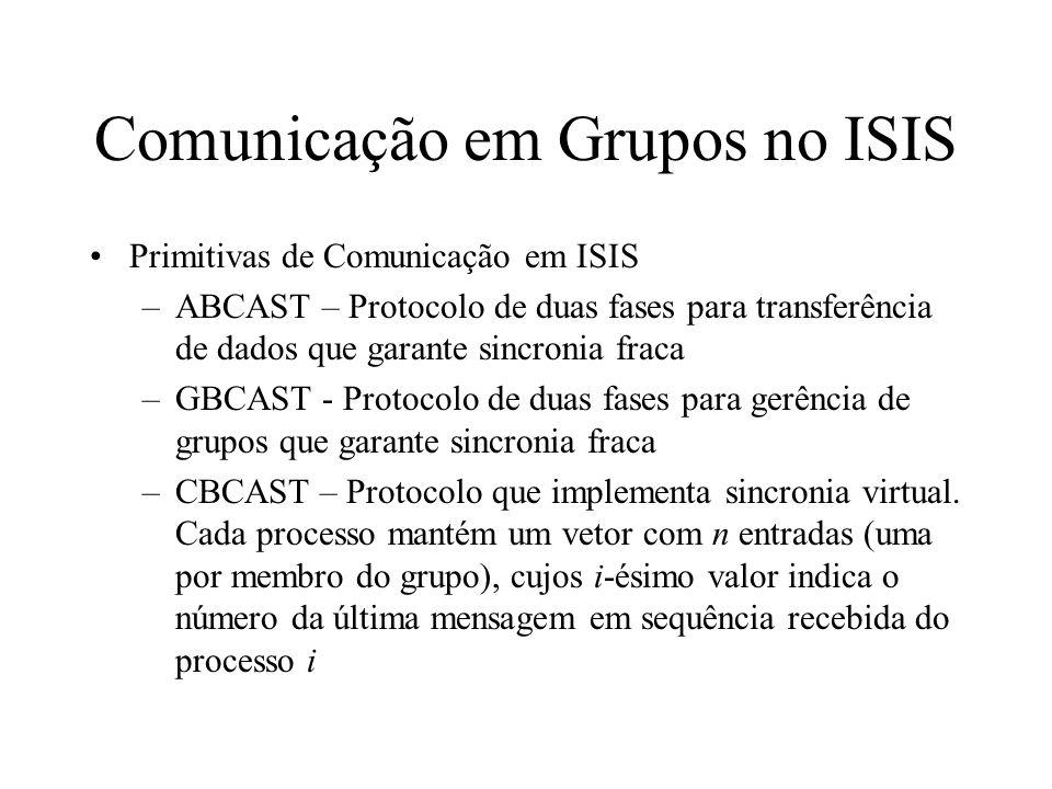 Comunicação em Grupos no ISIS Primitivas de Comunicação em ISIS –ABCAST – Protocolo de duas fases para transferência de dados que garante sincronia fr