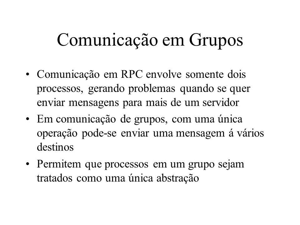 Comunicação em Grupos Comunicação em RPC envolve somente dois processos, gerando problemas quando se quer enviar mensagens para mais de um servidor Em