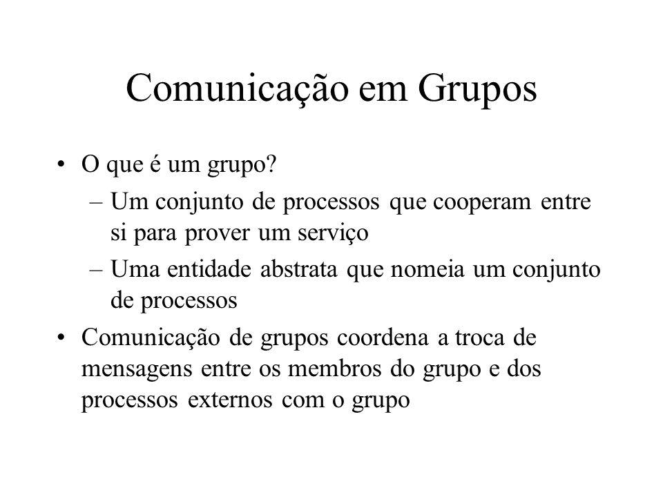 Comunicação em Grupos O que é um grupo? –Um conjunto de processos que cooperam entre si para prover um serviço –Uma entidade abstrata que nomeia um co