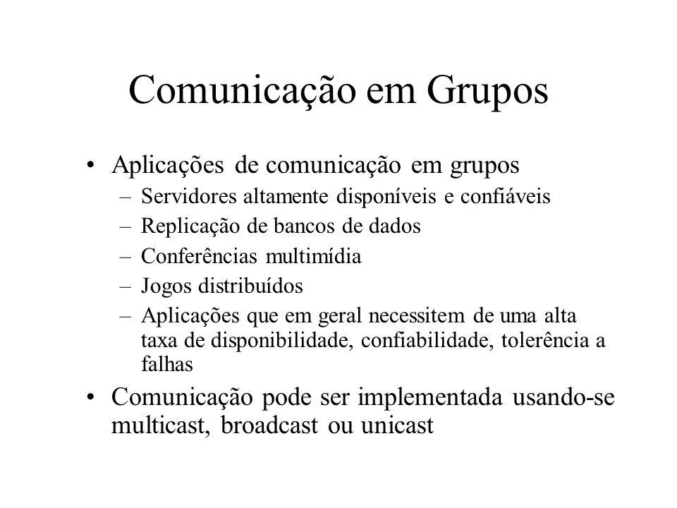 Comunicação em Grupos Comunicação pode ser implementada usando-se –Multicast – Pacotes são enviados de uma só vez para todos os processos de um grupo –Broadcast – Pacotes são enviados para todas as máquinas e somente os processos que fazem parte do grupo não os descartam –Unicast – Transmissão ponto-a-ponto, processo tem que enviar mensagem para cada membro do grupo