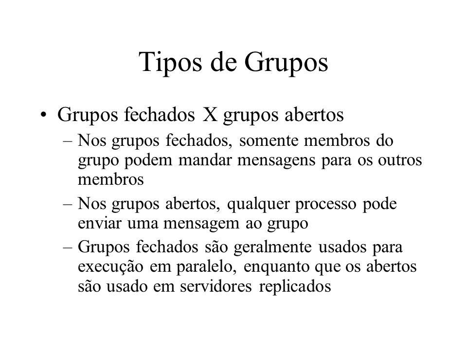 Tipos de Grupos Grupos fechados X grupos abertos –Nos grupos fechados, somente membros do grupo podem mandar mensagens para os outros membros –Nos gru