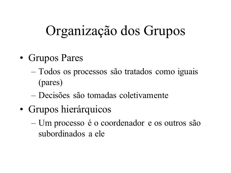 Organização dos Grupos Grupos Pares –Todos os processos são tratados como iguais (pares) –Decisões são tomadas coletivamente Grupos hierárquicos –Um p