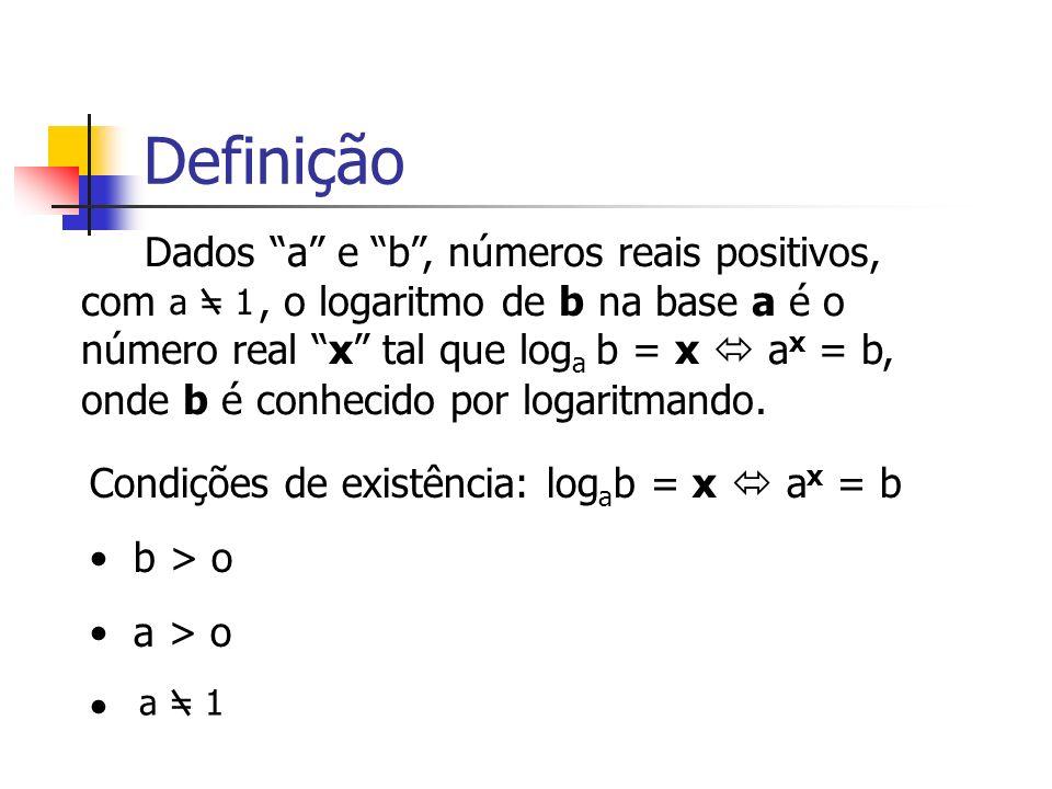 Definição Condições de existência: log a b = x a x = b b > o a > o a = 1 Dados a e b, números reais positivos, com, o logaritmo de b na base a é o núm