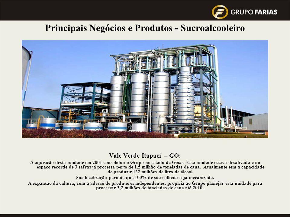 Visão 2010 do Grupo : atingir a Meta de 10 milhões de toneladas de cana processada … Qual a Previsão do Mercado para este mesmo período ??? Principais