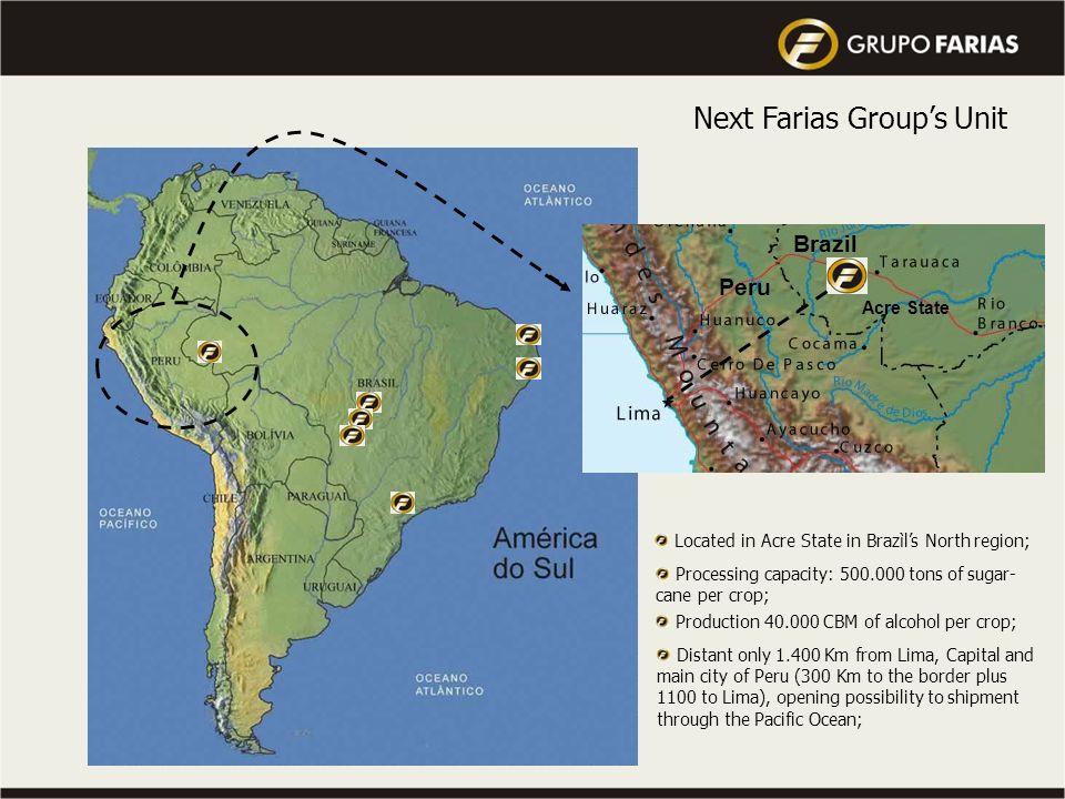 Visão 2010 do Grupo : atingir a Meta de 10 milhões de toneladas de cana processada … Qual a Previsão do Mercado para este mesmo período ??? Fontes de