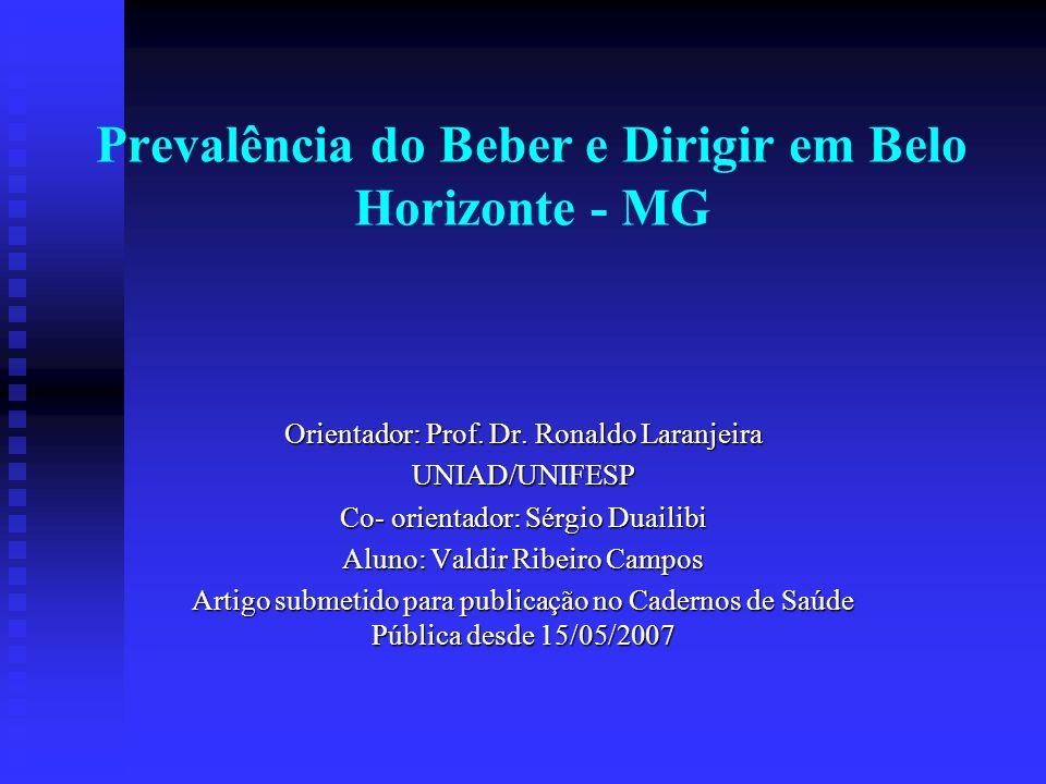 Prevalência do Beber e Dirigir em Belo Horizonte - MG Orientador: Prof. Dr. Ronaldo Laranjeira UNIAD/UNIFESP Co- orientador: Sérgio Duailibi Aluno: Va