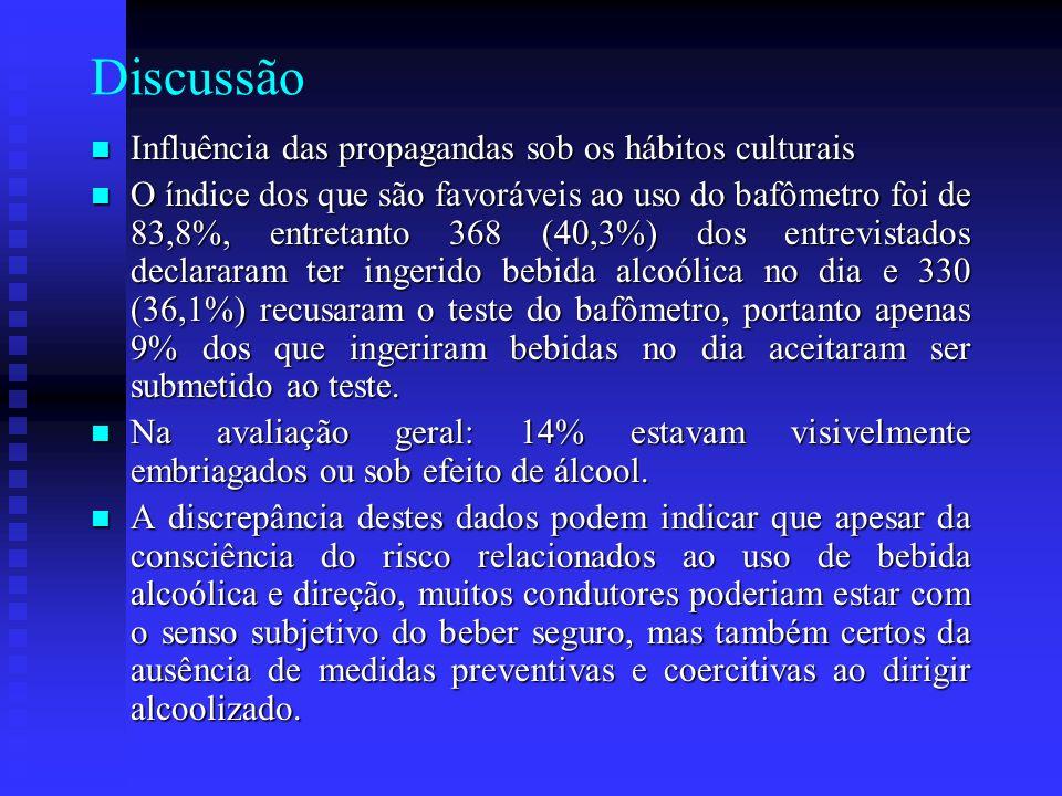 Conclusão O uso de bebidas alcoólicas e acidentes de trânsito, principalmente entre jovens, são amplamente estudados em países desenvolvidos por se tratar de um problema de saúde pública.