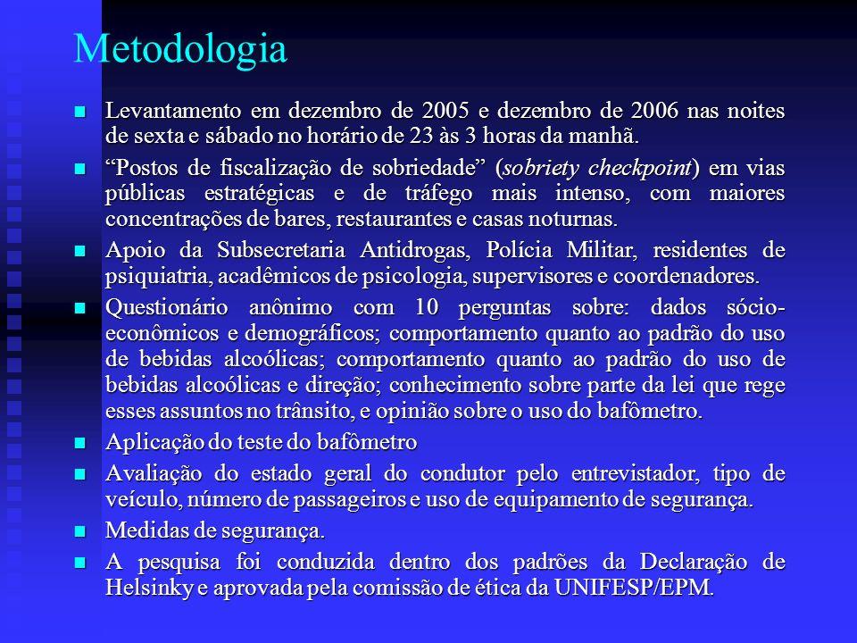 Metodologia Levantamento em dezembro de 2005 e dezembro de 2006 nas noites de sexta e sábado no horário de 23 às 3 horas da manhã. Levantamento em dez