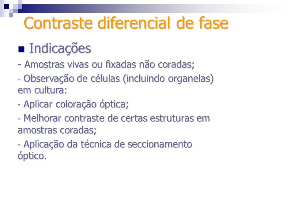 Dados técnicos Dados técnicos 1) A cessórios obrigatórios (método alternativo): dois polarizadores (sendo um deles giratório) e um filtro de ¼ de ou filtro ou compensador de Berek.