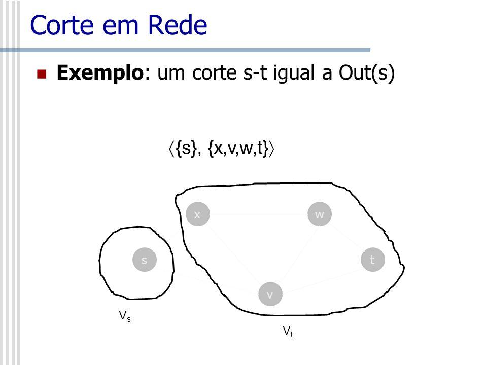 Corte em Rede Exemplo: um corte s-t igual a Out(s) s x v w t VsVs VtVt {s}, {x,v,w,t}