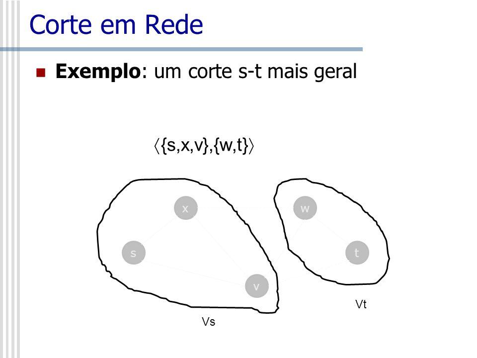 Corte em Rede Exemplo: um corte s-t mais geral s x v w t Vs Vt {s,x,v},{w,t}