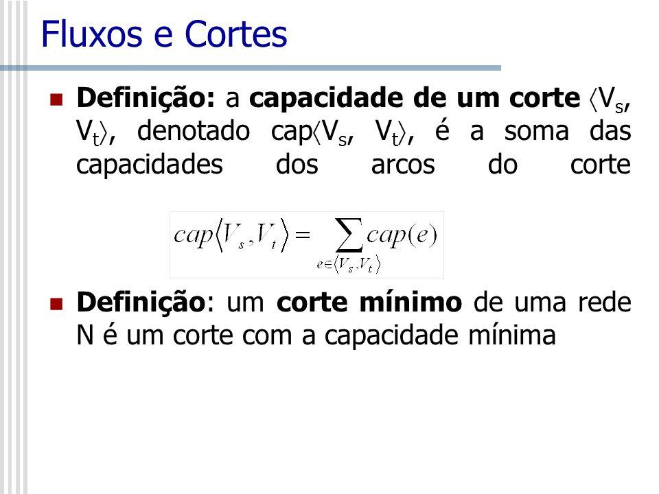 Fluxos e Cortes Definição: a capacidade de um corte V s, V t, denotado cap V s, V t, é a soma das capacidades dos arcos do corte Definição: um corte m