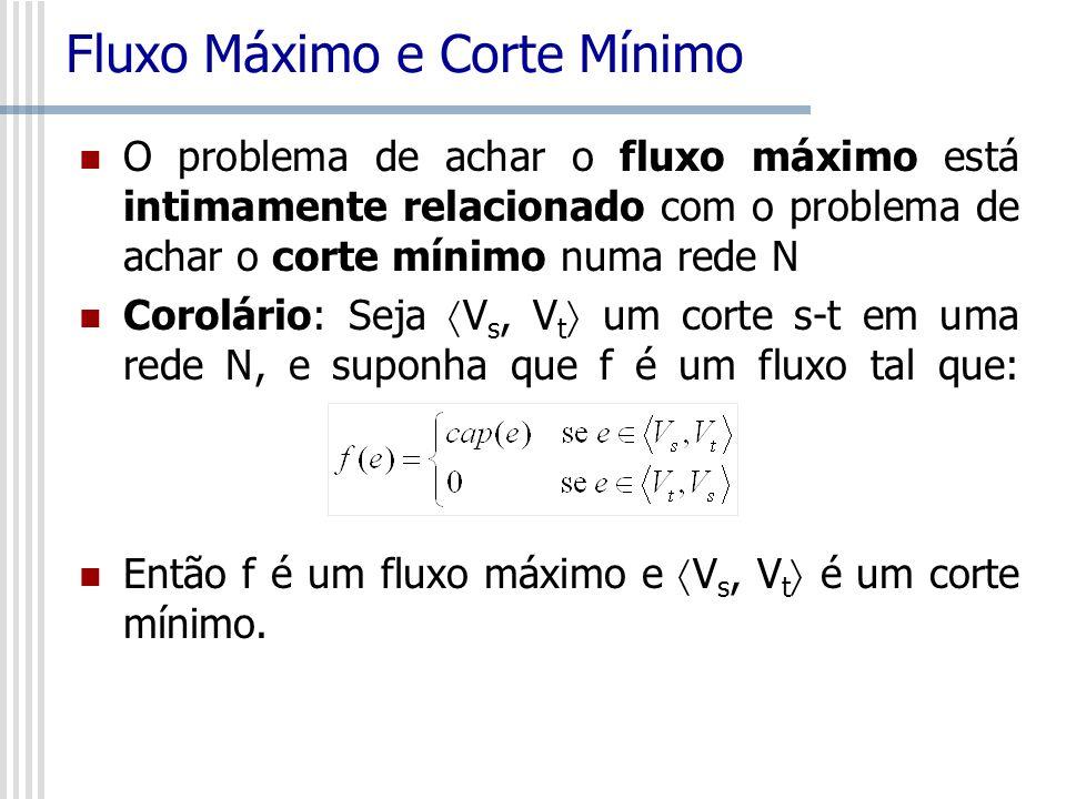 Fluxo Máximo e Corte Mínimo O problema de achar o fluxo máximo está intimamente relacionado com o problema de achar o corte mínimo numa rede N Corolár