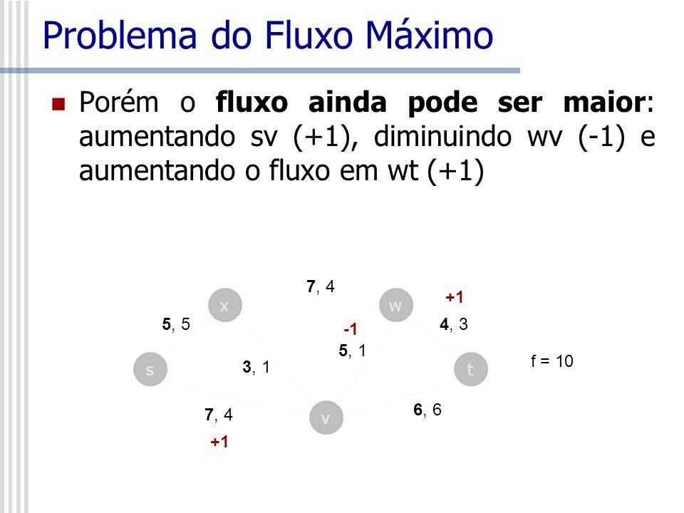 Problema do Fluxo Máximo Porém o fluxo ainda pode ser maior: aumentando sv (+1), diminuindo wv (-1) e aumentando o fluxo em wt (+1) s x v w t 7, 4 4,