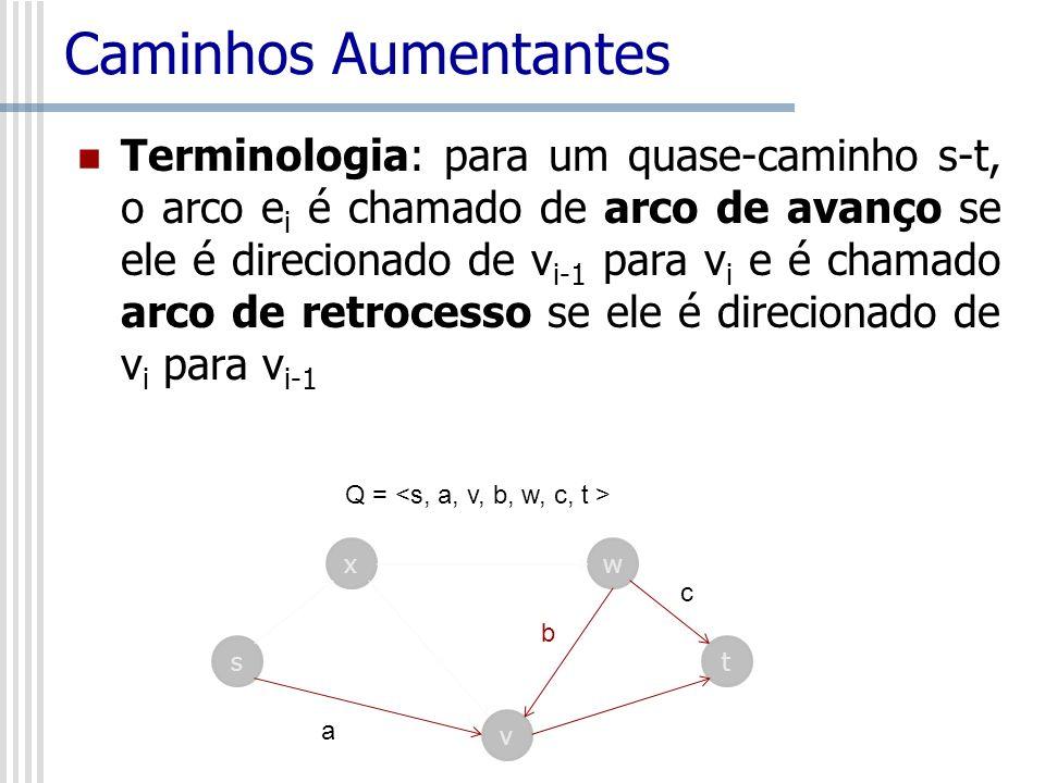 Caminhos Aumentantes Terminologia: para um quase-caminho s-t, o arco e i é chamado de arco de avanço se ele é direcionado de v i-1 para v i e é chamad
