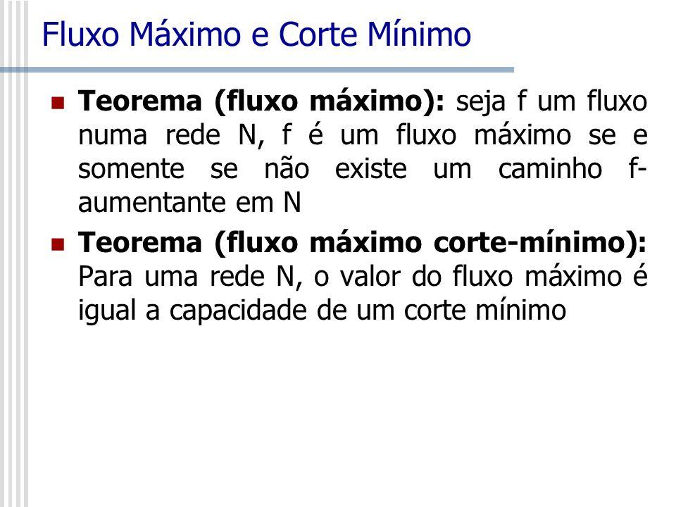 Fluxo Máximo e Corte Mínimo Teorema (fluxo máximo): seja f um fluxo numa rede N, f é um fluxo máximo se e somente se não existe um caminho f- aumentan