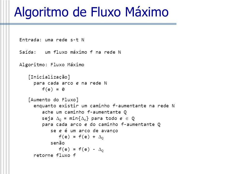 Algoritmo de Fluxo Máximo Entrada: uma rede s-t N Saída: um fluxo máximo f na rede N Algoritmo: Fluxo Máximo [Inicialização] para cada arco e na rede