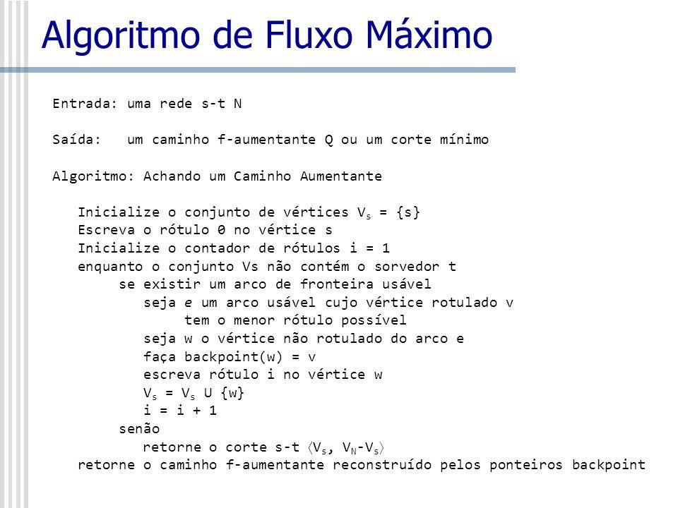 Algoritmo de Fluxo Máximo Entrada: uma rede s-t N Saída: um caminho f-aumentante Q ou um corte mínimo Algoritmo: Achando um Caminho Aumentante Inicial