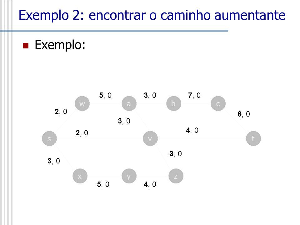 Exemplo 2: encontrar o caminho aumentante Exemplo: s w v ab 5, 03, 0 4, 0 3, 0 2, 0 3, 0 c t 7, 0 6, 0 xyz 5, 04, 0 3, 0