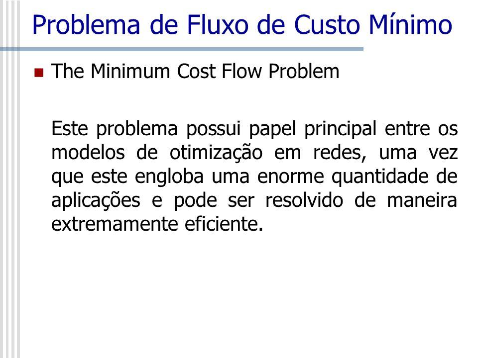 Problema de Fluxo de Custo Mínimo The Minimum Cost Flow Problem Este problema possui papel principal entre os modelos de otimização em redes, uma vez