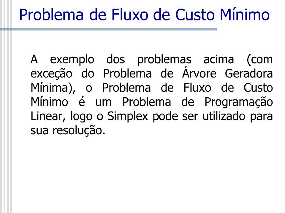 Problema de Fluxo de Custo Mínimo A exemplo dos problemas acima (com exceção do Problema de Árvore Geradora Mínima), o Problema de Fluxo de Custo Míni