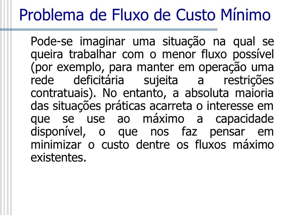 Problema de Fluxo de Custo Mínimo Pode-se imaginar uma situação na qual se queira trabalhar com o menor fluxo possível (por exemplo, para manter em op
