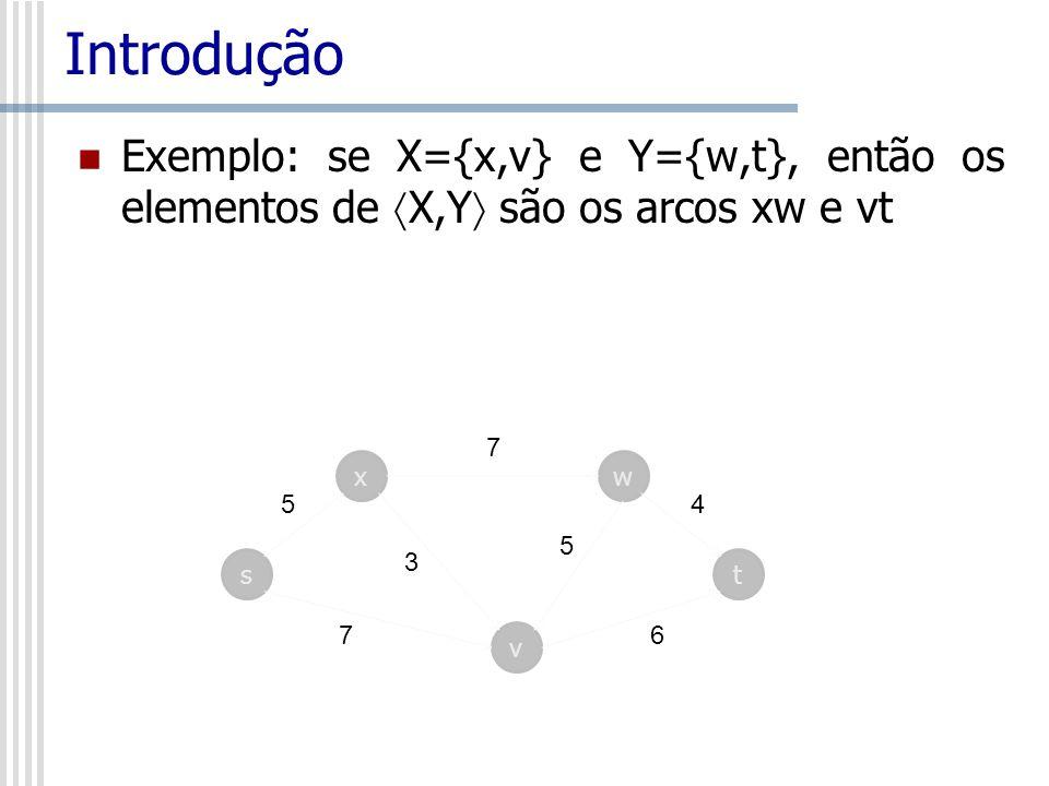 Introdução Exemplo: se X={x,v} e Y={w,t}, então os elementos de X,Y são os arcos xw e vt s x v w t 7 4 6 5 3 5 7