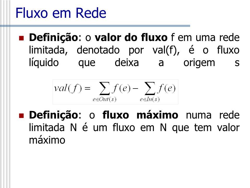Fluxo em Rede Definição: o valor do fluxo f em uma rede limitada, denotado por val(f), é o fluxo líquido que deixa a origem s Definição: o fluxo máxim