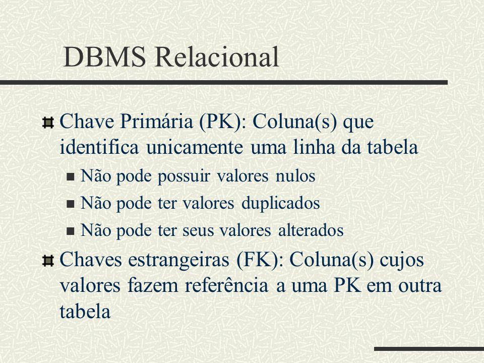 DBMS Relacional Chave Primária (PK): Coluna(s) que identifica unicamente uma linha da tabela Não pode possuir valores nulos Não pode ter valores dupli