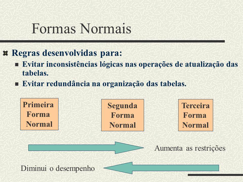Regras desenvolvidas para: Evitar inconsistências lógicas nas operações de atualização das tabelas. Evitar redundância na organização das tabelas. Pri