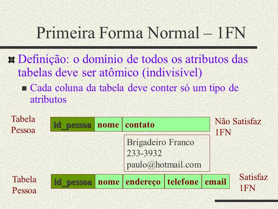 Primeira Forma Normal – 1FN Definição: o domínio de todos os atributos das tabelas deve ser atômico (indivisível) Cada coluna da tabela deve conter só
