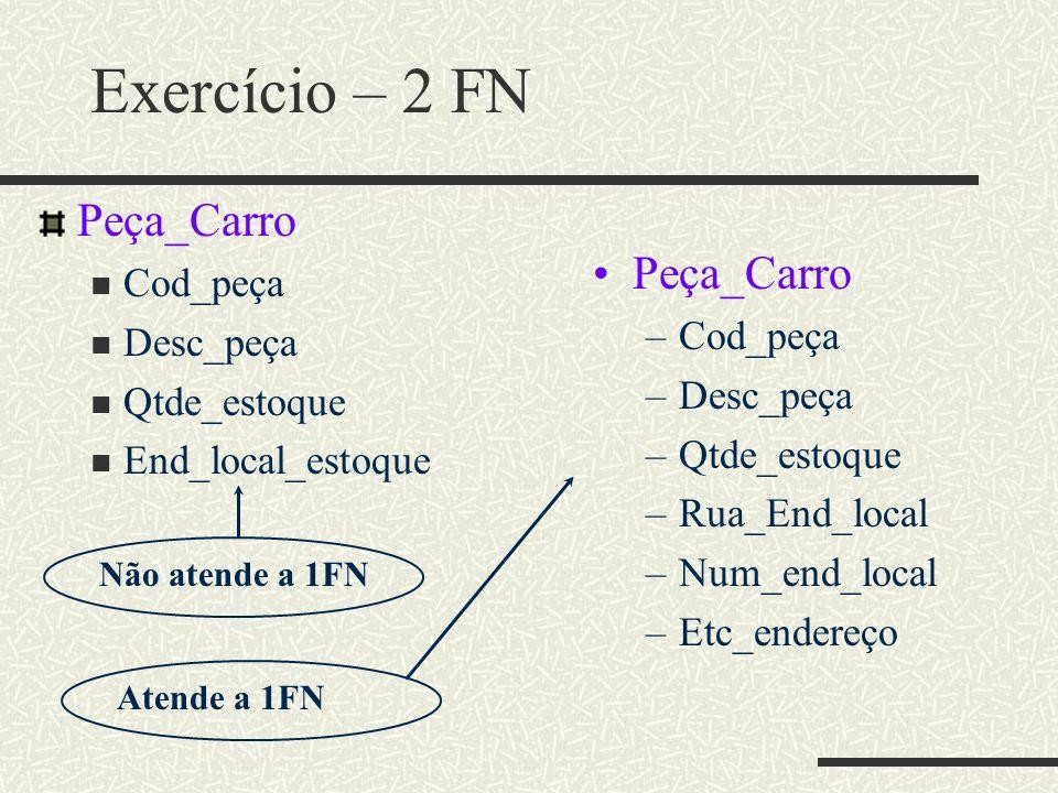 Exercício – 2 FN Peça_Carro Cod_peça Desc_peça Qtde_estoque End_local_estoque Peça_Carro –Cod_peça –Desc_peça –Qtde_estoque –Rua_End_local –Num_end_lo