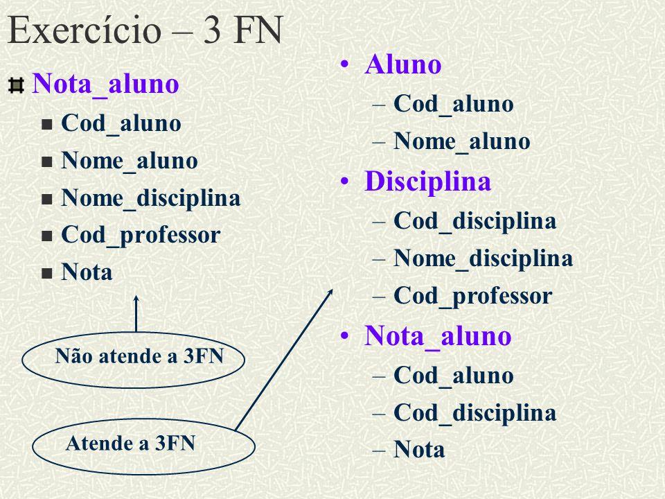 Exercício – 3 FN Nota_aluno Cod_aluno Nome_aluno Nome_disciplina Cod_professor Nota Aluno –Cod_aluno –Nome_aluno Disciplina –Cod_disciplina –Nome_disc