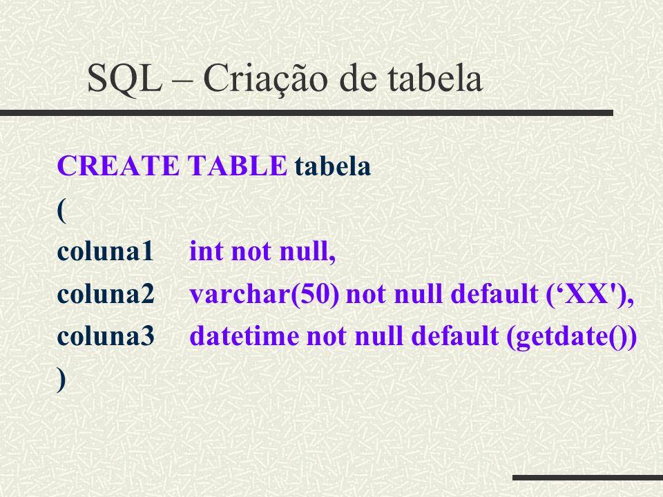 SQL – Criação de tabela CREATE TABLE tabela ( coluna1 int not null, coluna2varchar(50) not null default (XX'), coluna3 datetime not null default (getd